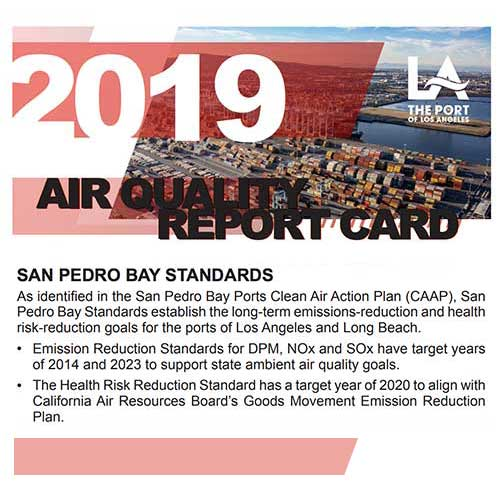 2019 Air Quality Report Card